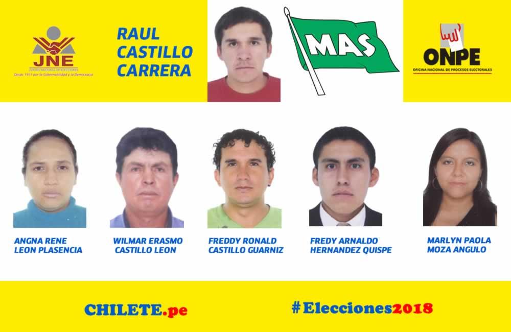 candidato-chilete-2018-castillo-carrera-raul-regidores