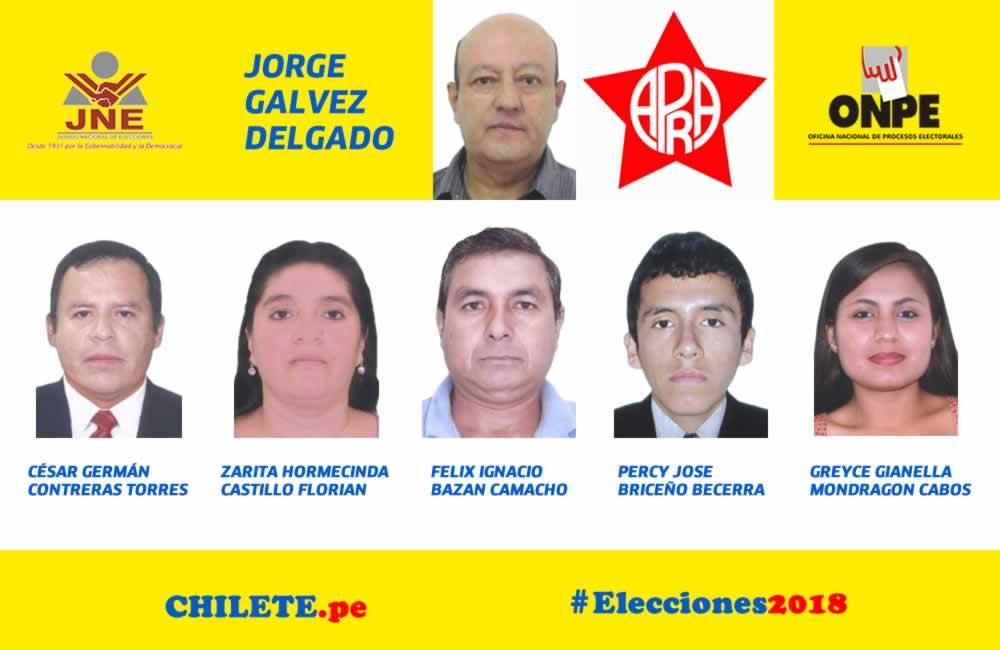 candidato-chilete-2018-galvez-delgado-jorge-regidores