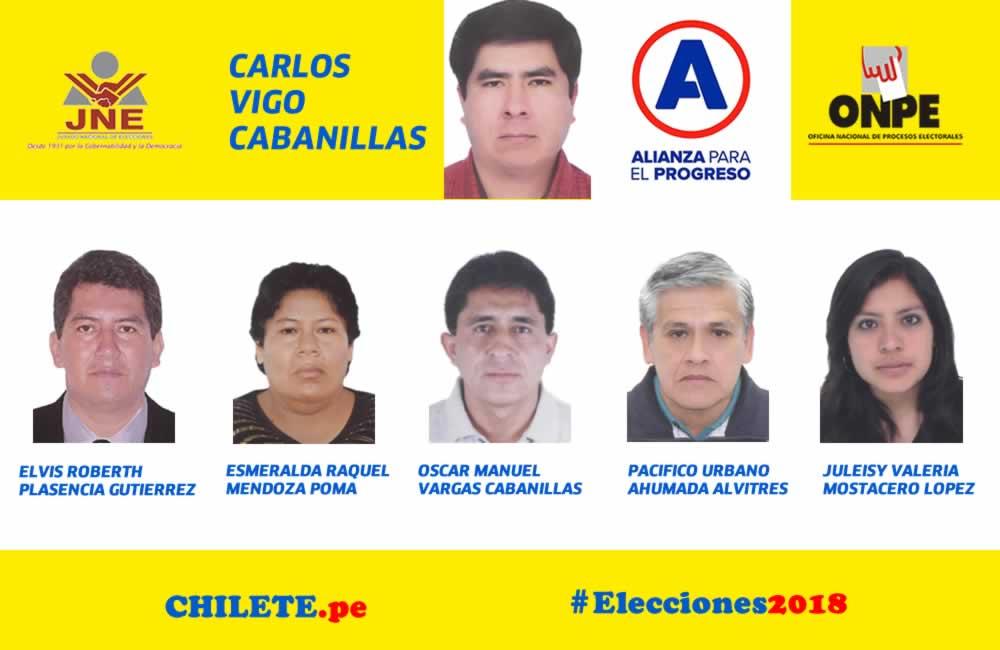 candidato-chilete-2018-vigo-cabanillas-carlos-regidores