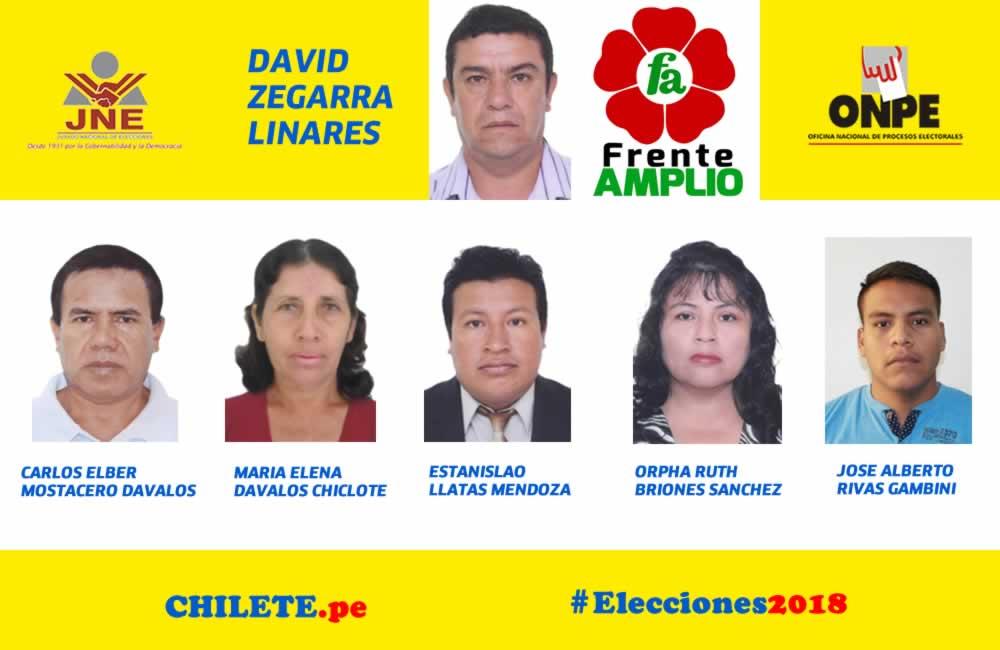 candidato-chilete-2018-zegarra-linares-david-regidores