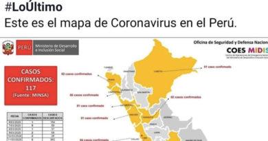 coronavirus-mapa-en-el-peru